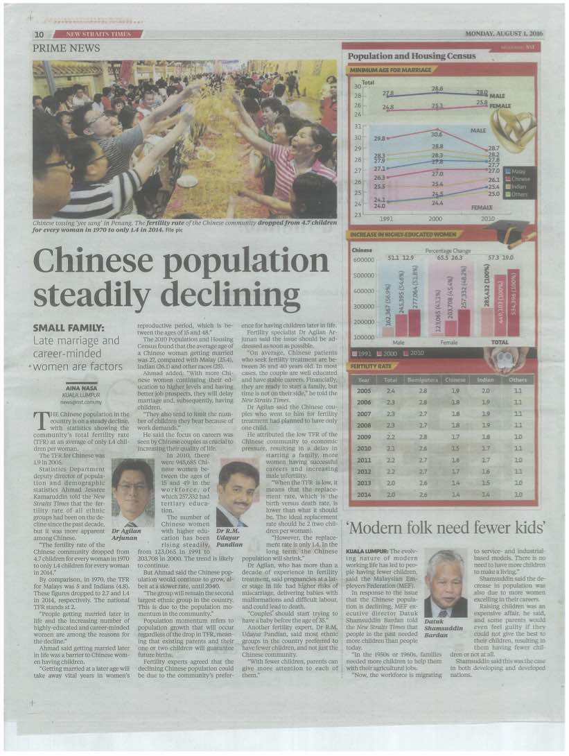 Chinese Population Steadily Declining : New Straits Times